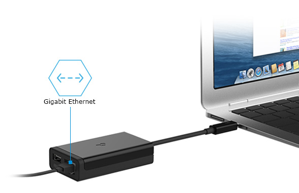 Kanex Thunderbolt to Gigabit Ethernet + USB 3.0 Adapterを注文してやった